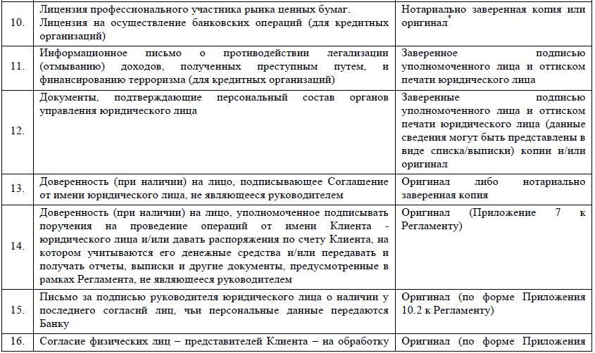 документы для открытия инвестиционного счета юридическим лицам 3