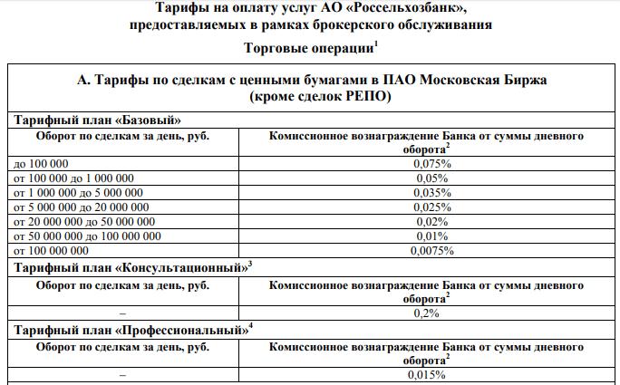 тарифы по брокерскому обслуживанию